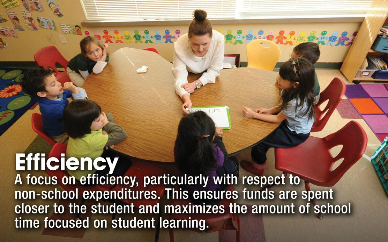 Efficientcy